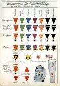 German_concentration_camp_chart_of_prisoner_markings